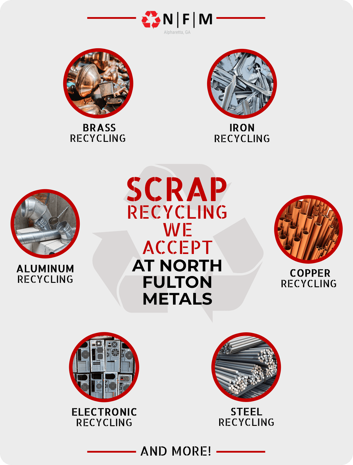 Scrap Recycling Accepted Infographic